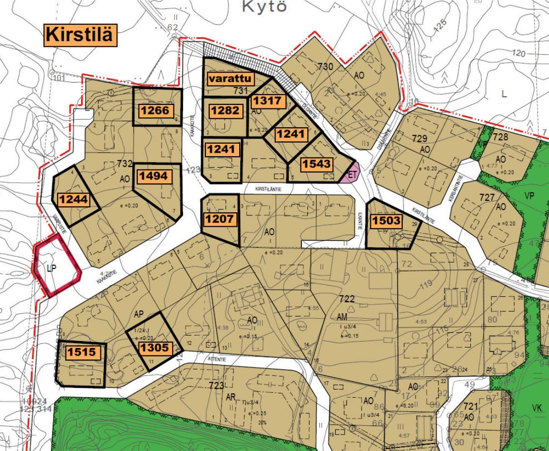 Myydään: Kunnan kohteet, Kirstiläntie, Tammela. Kirstilän alue
